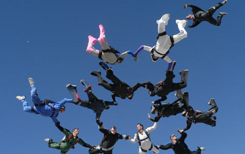 Skydivers reach terminal velocities around 100 MPH in the