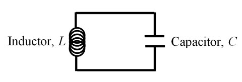 An example circuit with an inductor and a capacitor