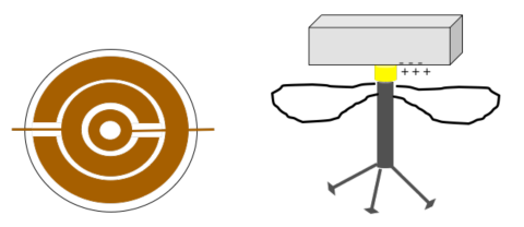 A diagram of an interdigitated circular copper electrode and its attachment to a MAV