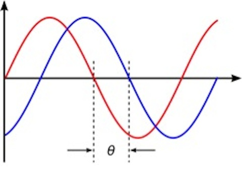 Wave Diagram 2