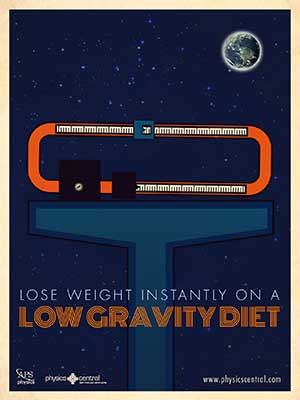 Low Gravity poster image