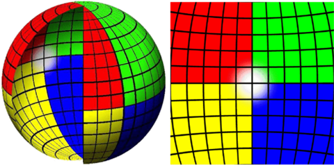 Red, yellow, green, and blue sections map to quadrants of the sky