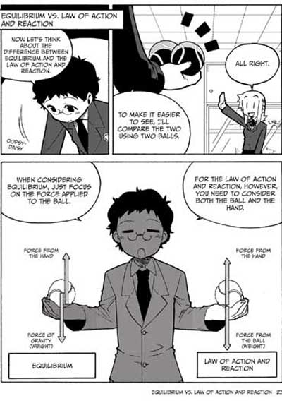 The Manga Guide to Physics: page 3
